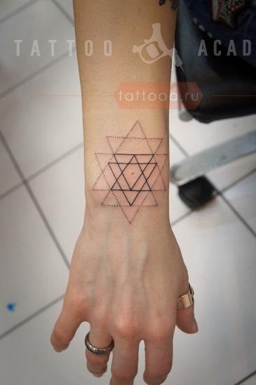 Значение тату треугольник для девушек